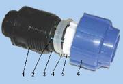 устройство компрессионного фитинга